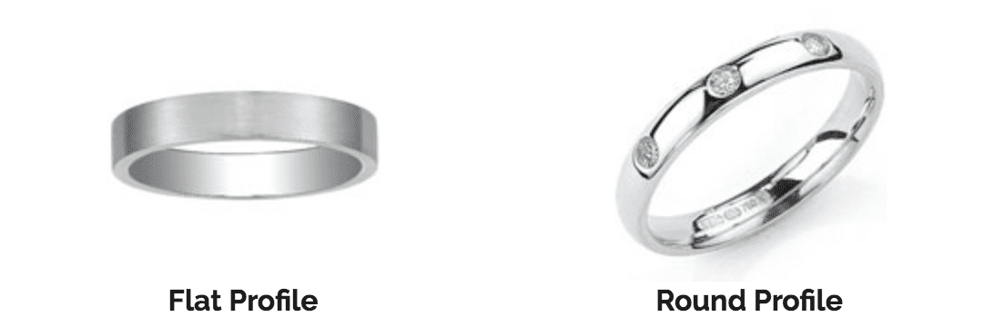 Wedding Band Profiles